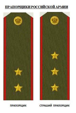 Какие бывают воинские звания и погоны